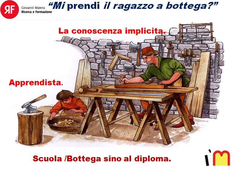 """""""MAESTRO, MI PRENDI IL RAGAZZO A BOTTEGA""""."""